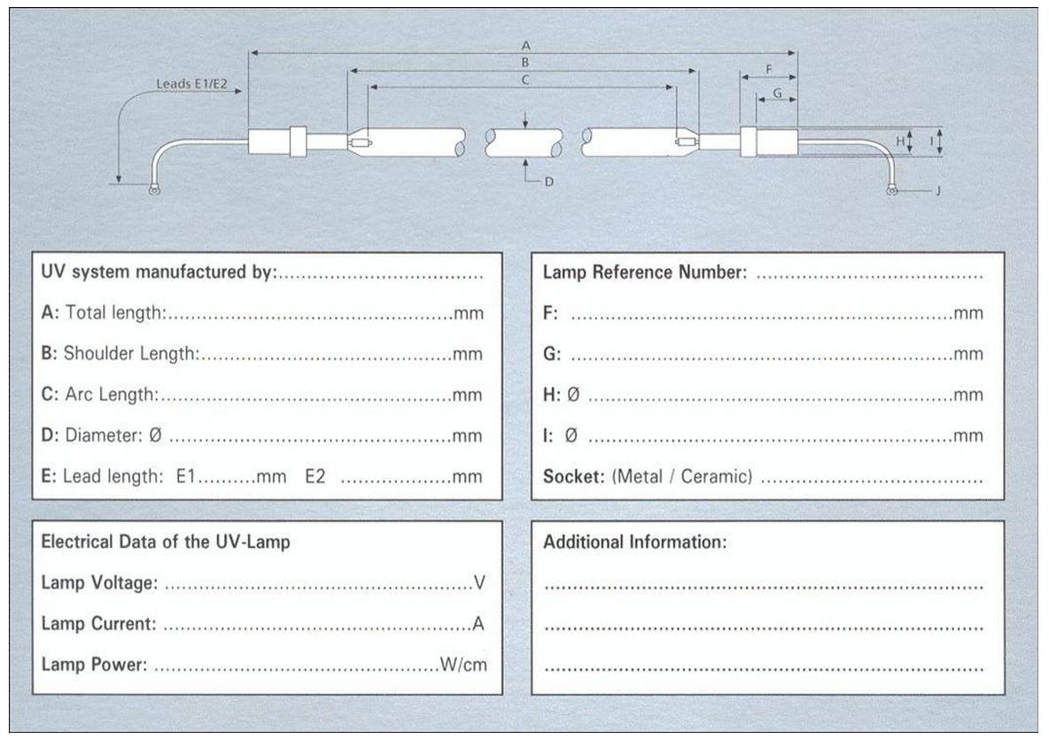 UV Lamps Diagram